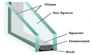 upvc windows and doors in coimbatore